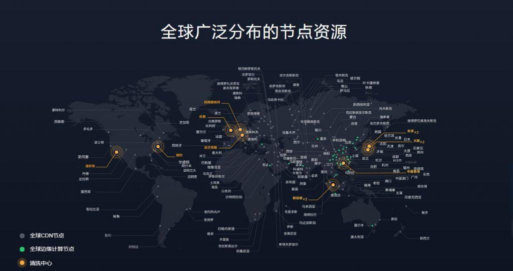 国内idc 之 网宿科技 cdn加速